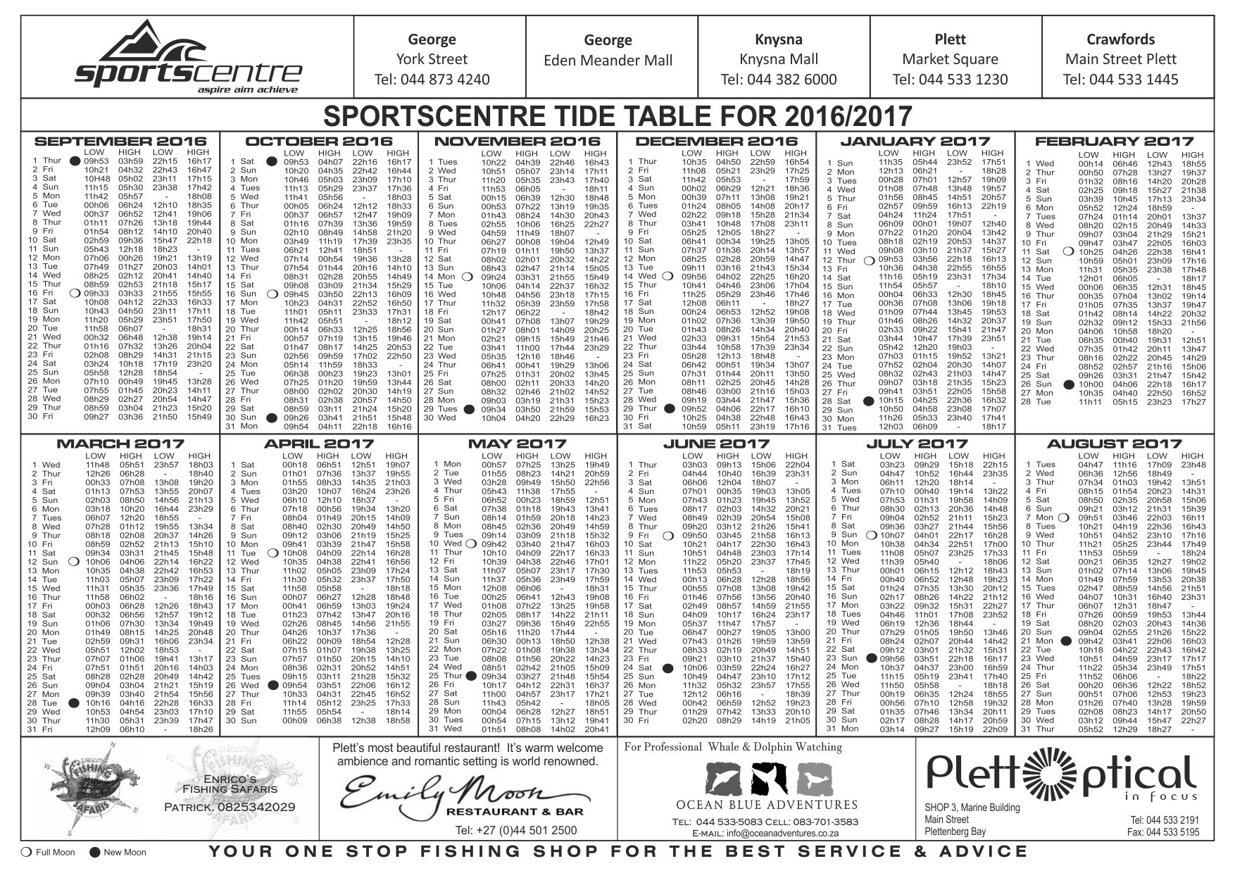 Bay tide chart images free any chart examples tide table for plett weather and tides in plett tide table tide table for plett nvjuhfo nvjuhfo Gallery