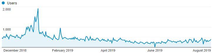 stats-website-nov-2018-aug-2019