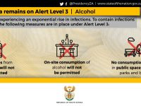 Restrictions remain on Alert Level 3, with some adjustments